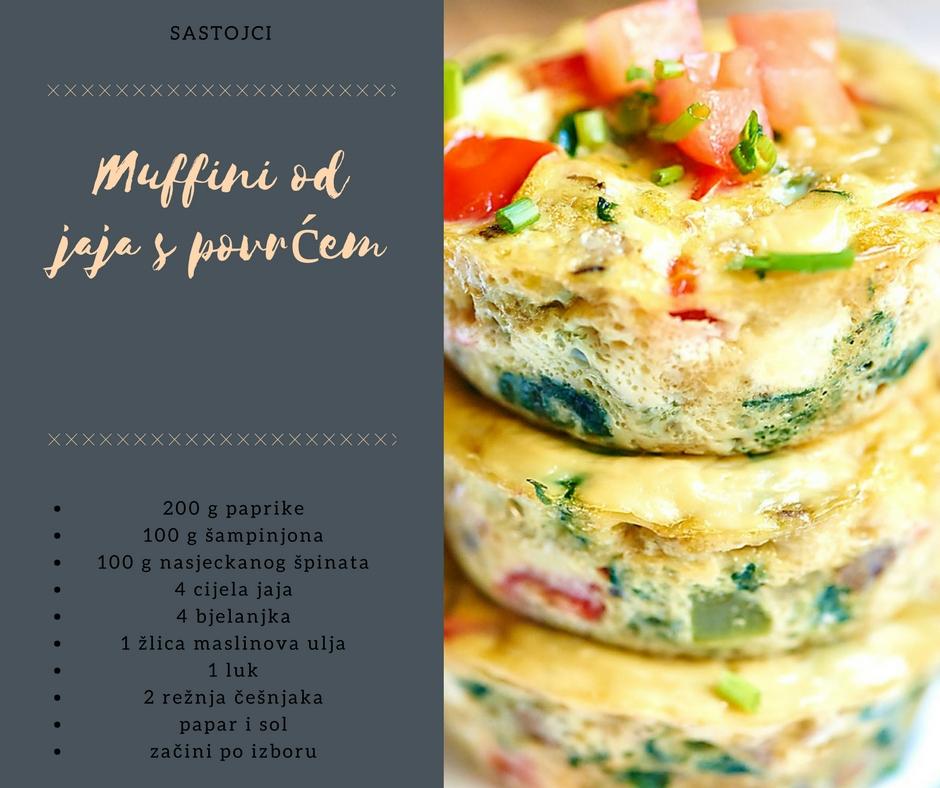 Muffini od jaja s povrćem